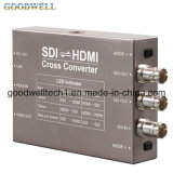 Mini Pocket Size Sdi HDMI Cross Converter