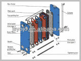 Plate Heat Exchanger Spare Parts Gea Nt500 Plates Heat Exchanger Spares