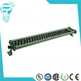 LED Bulb Outdoor Lighting Wall Washer