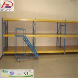 on Sale Adjuatable Warehouse Storage Shelving
