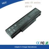 Laptop Battery for Asus A32-F3 A33-F3 A32-Z94 ID9 Squ-528 S62jm