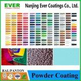 Quality Metal Powder Coating