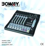 Hot-Sale Professional DJ Stage Mixer (BW-602/802/1202)