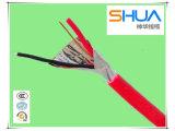 Copper Core/ Aluminum Core PVC Insulated Electric Wires