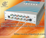 Dual Channels to DVB-T Encoder Modulator (SP-EM5464)
