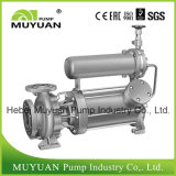 Multistage Stainless Steel Water Pressure Pump