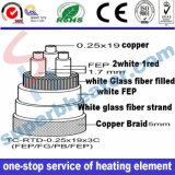 High Quality Extension Wire for Kjres Type Thermocouple
