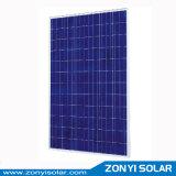 CE & TUV Polycrystalline Silicon Solar Panel (280W-290W-300W)
