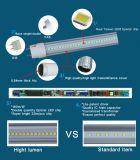 Energy Saving TUV High Lumen PF>0.9 LED Tube Light T8