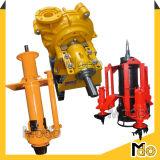 All Kinds of Centrifugal Slurry Pump