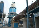 Ceramic Rotary Kiln Production Line