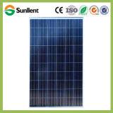 High Efficiency 255W Poly Crystalline PV Solar Panel