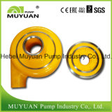 High Chrome Abrasion Resistant Pump Parts Volute Liner