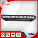 "China Wholesale 21""120W Single Row CREE LED Light Bar"