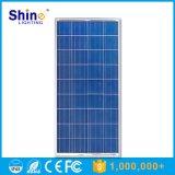 Cheap Price High Efficiency 100W Polycrystalline Sun Energy Solar Panel