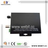 Optical Fiber Transceiver for Video/Audio/Data/Ethernet