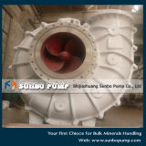 Heavy Duty Fgd Centrifugal Slurry Pump