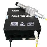 Barcodes Laser Marking Technologies