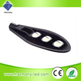 Solar Panel LED Motion Sensor Street Light