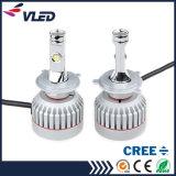 CREE ETI LED Car Light Auto Lamp H4 LED Headlight Kit