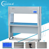 Vertical Air Supply Laminar Flow Cabinet/Clean Bench