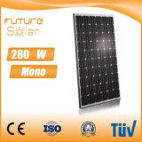 Futuresolar Mono 280W Solar Panel for Solar System
