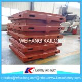 High Production Sand Boxes Gray Iron Ductile Iron Sand Cast Box Product