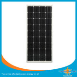 High Efficency Polycrystalline Solar Panel with 25years Life for Solar Systems