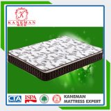 Economic Inn Cheap Spring Mattress Compress in Woodren Pallet