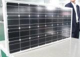 80W Mono Solar Panel (CNSDPV80(36)M5-50/45/35)