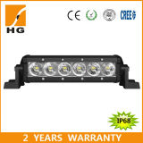 7.6′′ CREE Chip High Quality 18W Single Row LED Lightbar