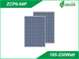 High Reliability 195W Poly Crystalline Solar Panel