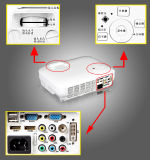 Multimedia Interface 3LCD+3LED Projector HDMI