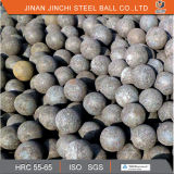 110mm Frinding Steel Forged Balls