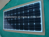 High Efficiency 60W Mono Solar Panel From China