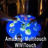 Multi Touch Screen