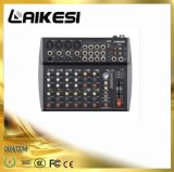 I-12 Compact Mixer Console Audio