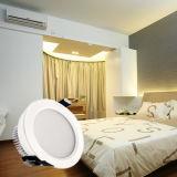 Most Popular LED Spot Light