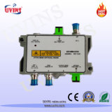 FTTH Mini Optical Node / Receiver with Return Path