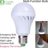 5W 7W 9W 12W LED Emergency Bulb Lamp