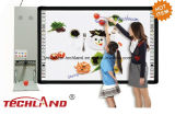 Multi-Touch Interactive Whiteboard for Multi-Media Classroom