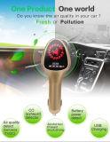 Car Air Quality Dectetor Gas Anerlyzer Formalin Monitor