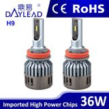 High Power Wholesale Price LED Headlight with COB Chip