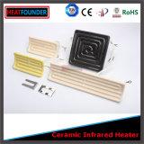 Ceramic Heater Plate in Stock