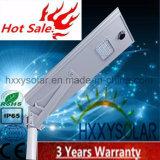 Hot Sale 20W Solar Energy Street LED Lights
