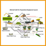 Complete Gold Tin Chrome Ore Processing Equipment