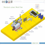Easty Using Plastic Recycling Plant Getting Pyrolysis Oil
