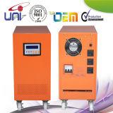 300W DC/AC Pure Sine Wave Power Inverte