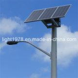 Solar LED Street Lamp for Street, Main Road