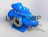 Sn210 Positive Displacement Three-Screw Pump